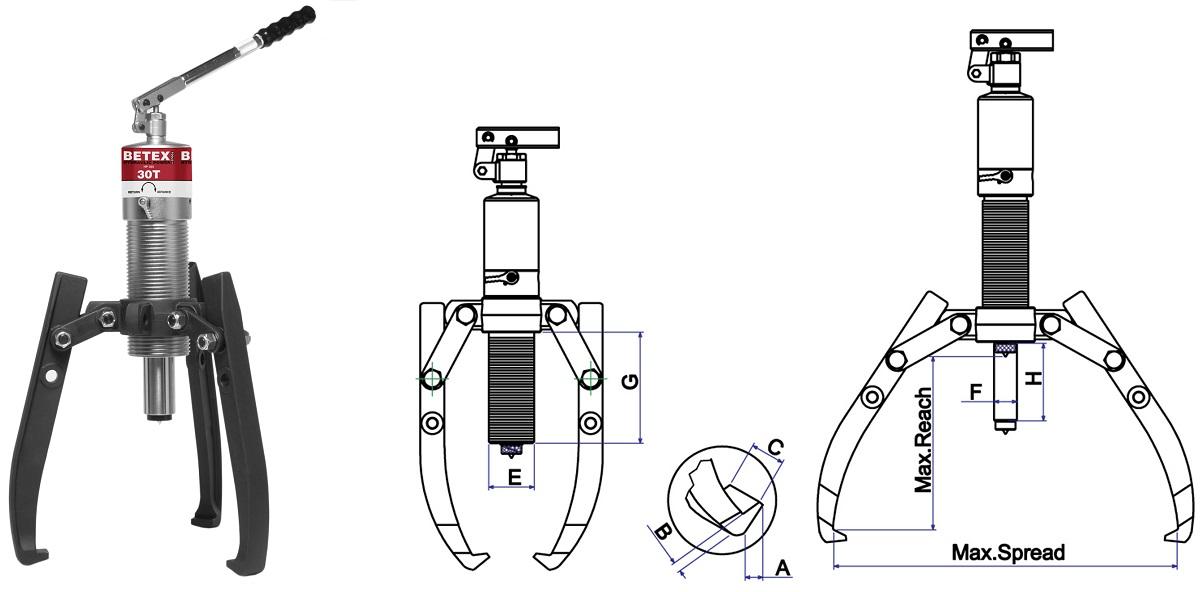 Cảo thủy lực HP series Betex Hà Lan