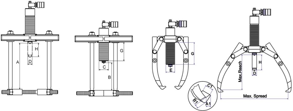 Kích thước bộ cảo đĩa thủy lực PR series Powerram Taiwan